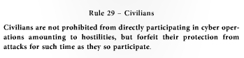 Tallinn Manual civilian targets