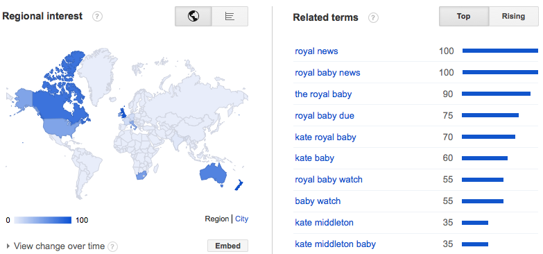 Google Trends Royal Baby 2013