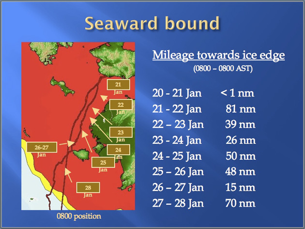 Return progress of Healy and Renda through the ice.  Image courtesy of the United States Coast Guard