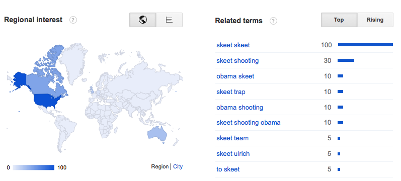 obama skeet shooting skeetgate google trends terms